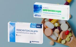Левофлоксацин или Ципрофлоксацин: сравнительная оценка препаратов